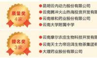 云南省大力实施品牌和质量强省战略