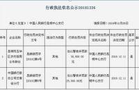 中国银行云南分行存在违法行为 遭央行警告并罚款
