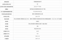 森朗商贸违法遭罚246万元 非法结汇违反外汇管理条例