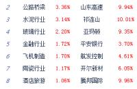 收评:两市横盘整理沪指涨0.44% 节前资金维持谨慎
