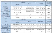 游族网络下调2019年净利3亿元 市场脚投票股价跌停