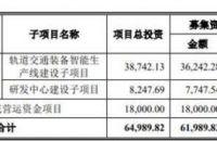 雷尔伟业绩依赖中国中车 收现比低毛利率降偿债压力大