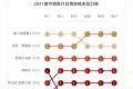 灯塔2021春节档报告:总票房78.22亿 成史上最强春节档